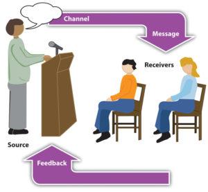 picture of pelatihan public speaking course