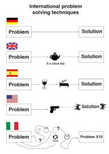 gambar pelatihan problem solving