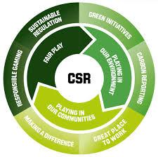 picture of pelatihan Corporate social responsibility