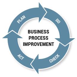 gambar Pelatihan Peningkatan Proses Bisnis