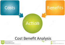 pelatihan cost benefit analysis